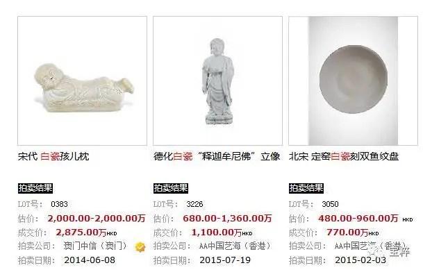 探尋透影白瓷的製作工藝