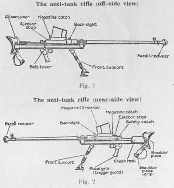 國軍都沒眼光嗎?抗戰中為什麼不進口反坦克槍打日本的小豆坦克?