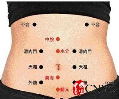 人體七大黃金穴位 關元穴調節內分泌