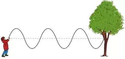 什麼是波?