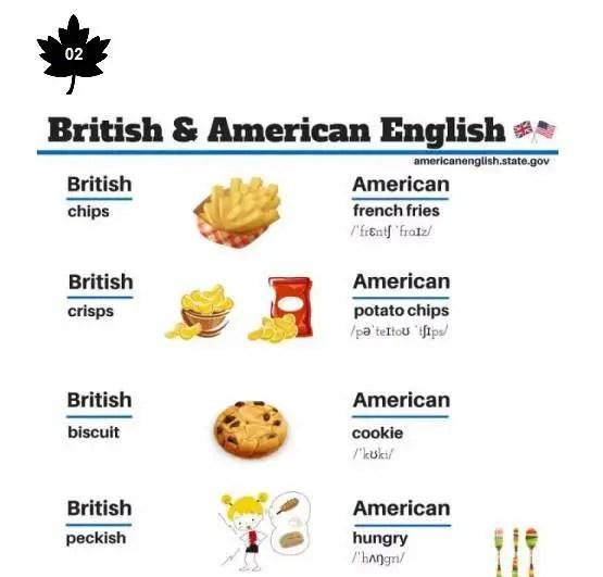 英國人這樣說,美國人那樣說,你喜歡哪種?