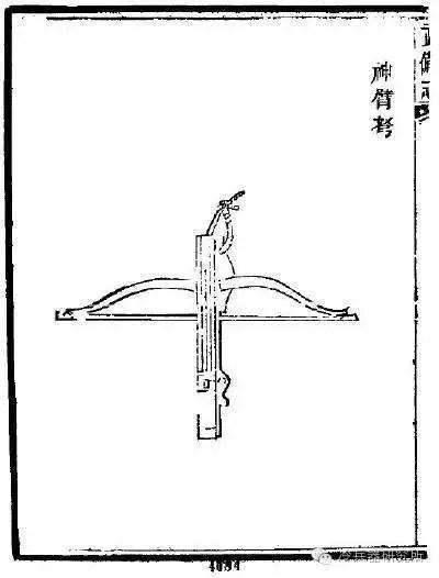 揭秘中國古代震驚世界的六大弓弩