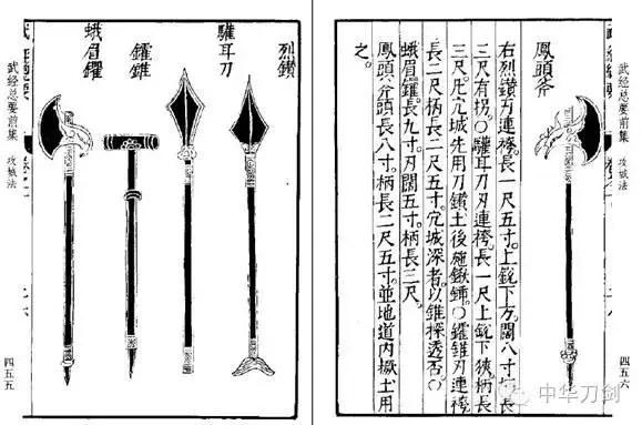 揭秘中國古代斧鉞發展史