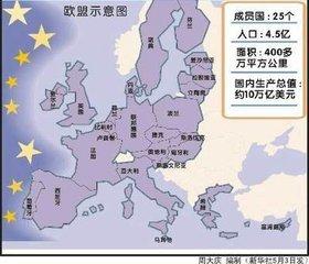 沒了英國這個暗哨,美國要怎麼把手深入歐洲呢?