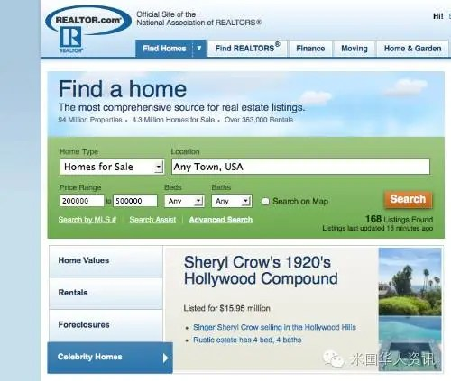 美國租房防掉陷阱——這些網站你知道嗎?