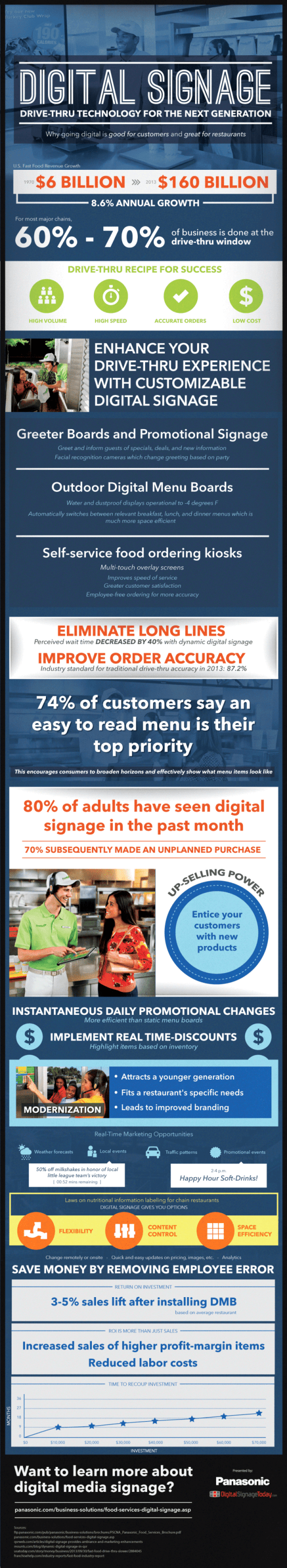 Digital-Signage-Drive-thru-Technology-for-the-Next-Generation