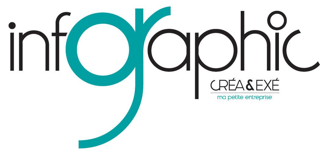 infographic logo création exécution
