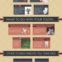 White Lies Parents Say