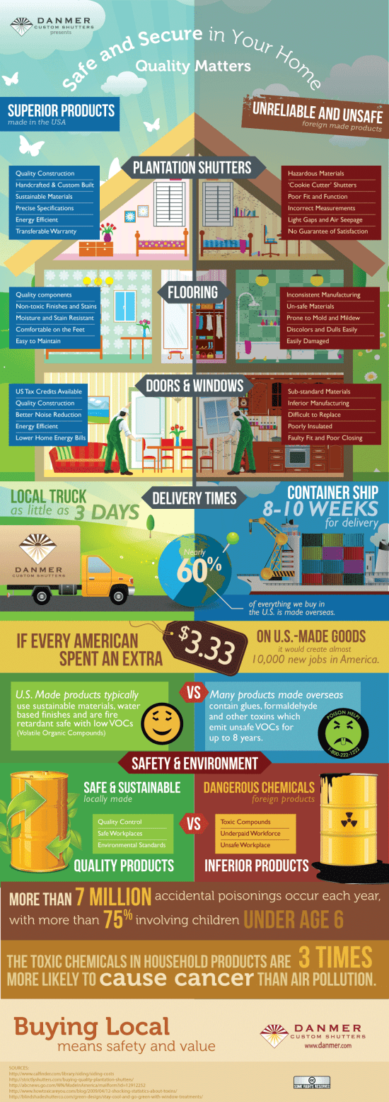 safe secure home infographic Why Quality Matters [Infographic]