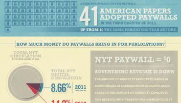 paywall-trends