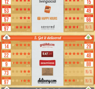 35-Top-Restaurant-Apps-Infographic