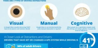 Google Glass—Driving the Great Debate [Infographic]
