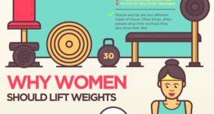 womens-bodybuilding