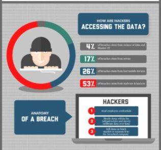 Infographic_databreach 550