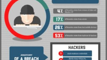 Infographic_databreach 550