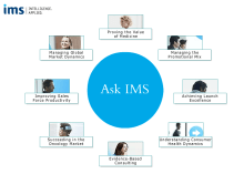 Ask IMS Web Presentation