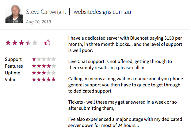 Bluehost user Review
