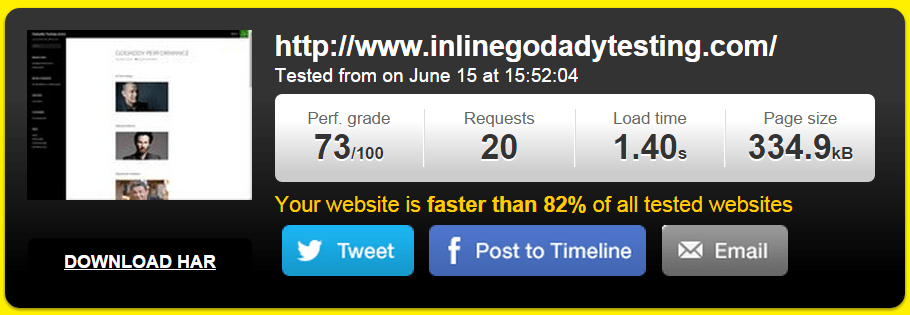 Godaddy website speed test