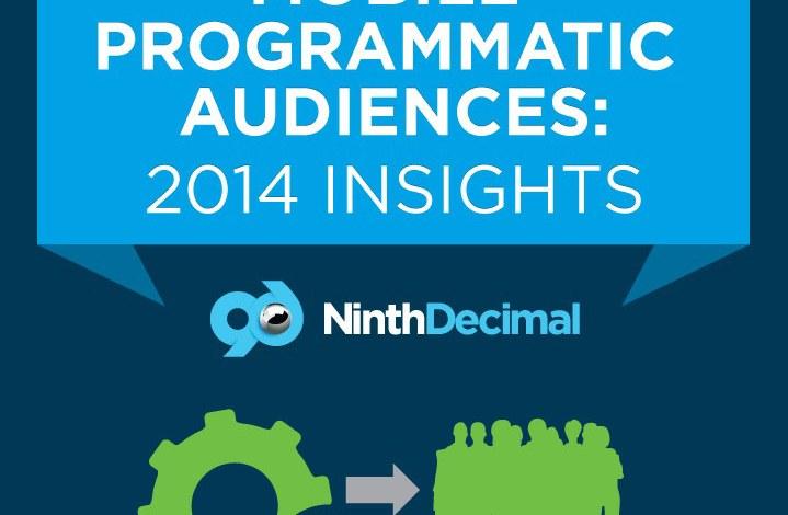 Крупнейшие потребители programmatic рекламы
