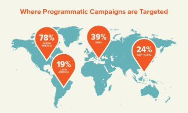 Траты на программную рекламу растут