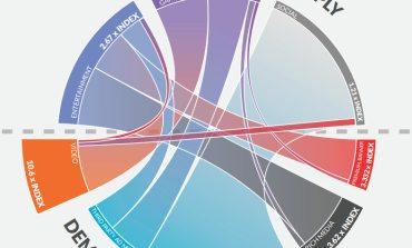 Отчет Opera Mediaworks «Состояние мобильной рекламы» за 2 квартал 2015