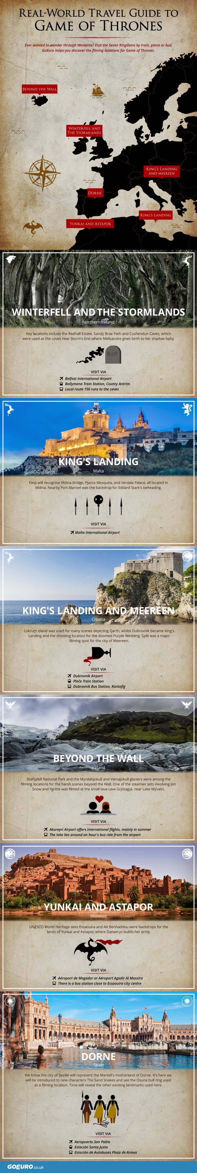 Film Locations for Game of Thrones