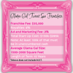 Glama Gal Tween Spa Franchising