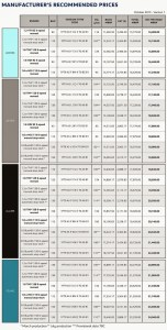 New-Peugeot-308-prices