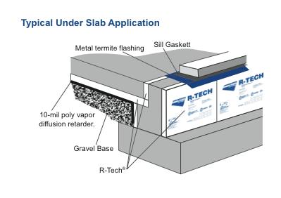 Insulfoam below grade under slab insulation for Slab on grade foundation cost