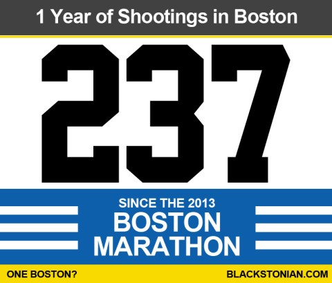 marathon-shootings-count2