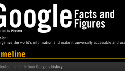 google_facts_and_figures