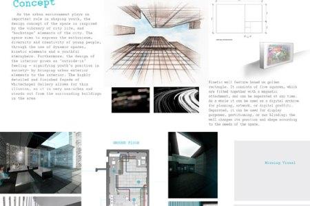 sanne lemmens major project presentationboard