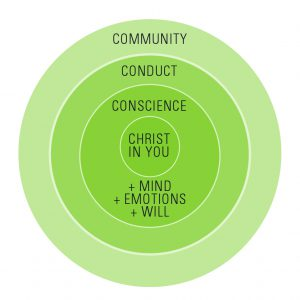 preaching and cultural engagement