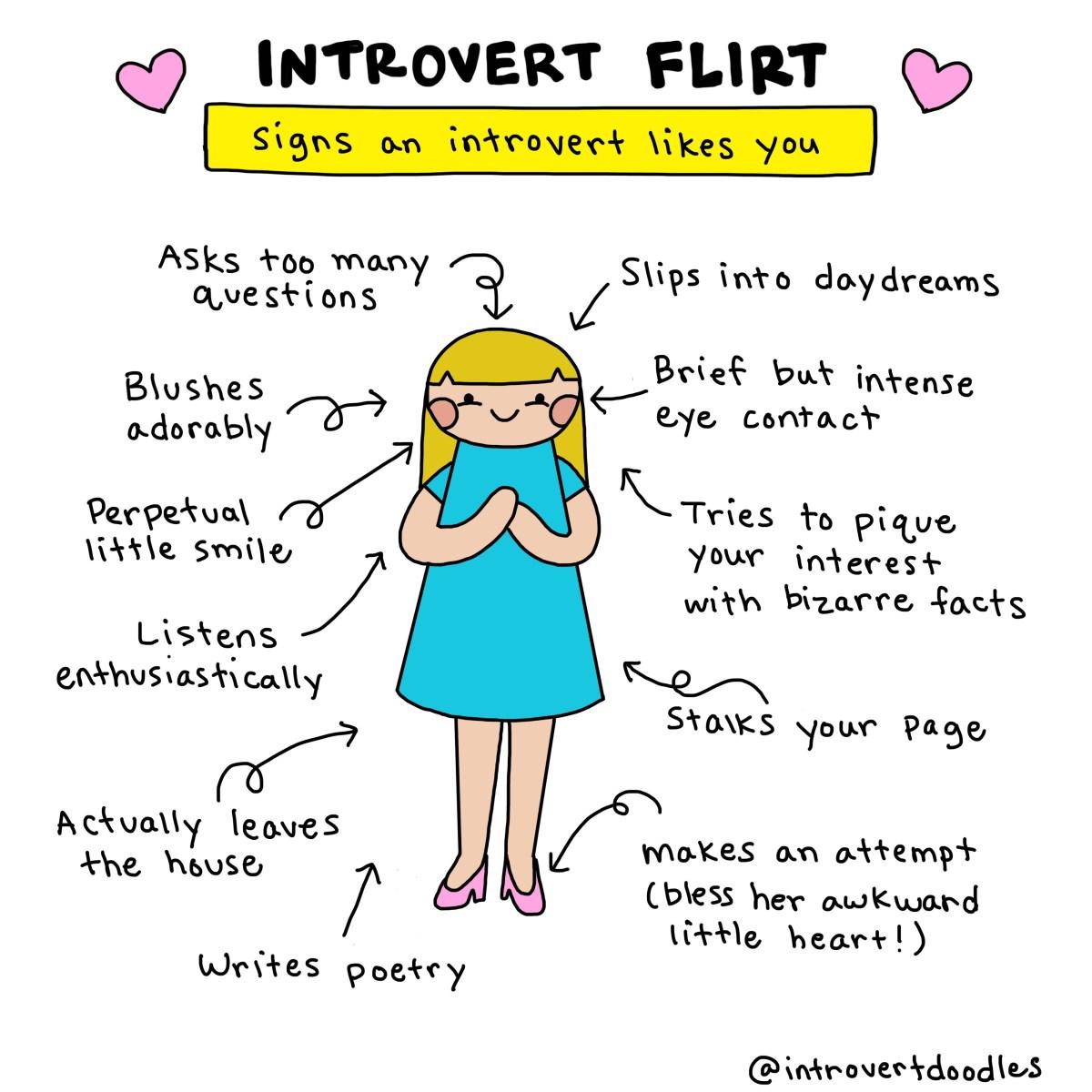 Introvert Flirt | Introvert doodles