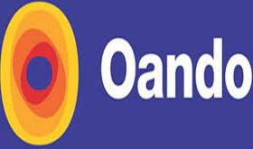 Oando Energy Resources
