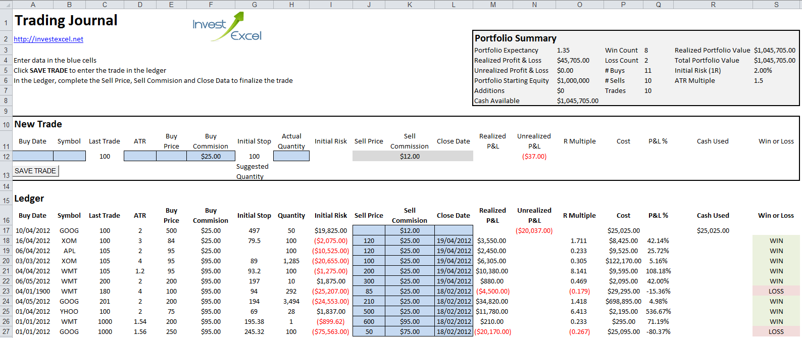 Options trading spreadsheet free