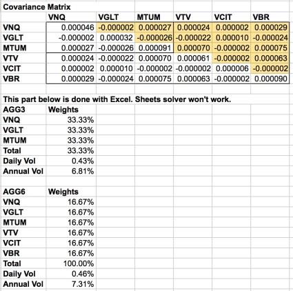 GTAA MV Optimization Dec 2014