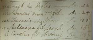 1718 - La famiglia di Rolla Giuseppe negli stati d'anime di San Marino pavese (Archivio Parrocchiale San Marino, Pavia)