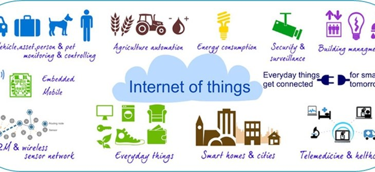 internet of things applications areas