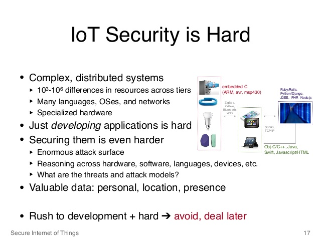 Internet of Things security is hard