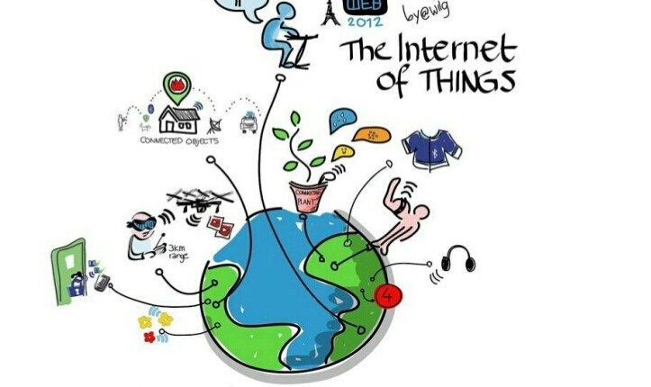 Internet of Things Connectivity Challenges