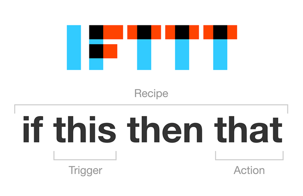 IFTTT - If This, Then That company logo