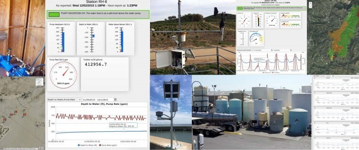 Industrial IoT Applications for Monitoring Floods and Water Levels