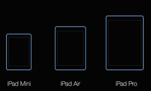 iPad pro tamaño pantalla