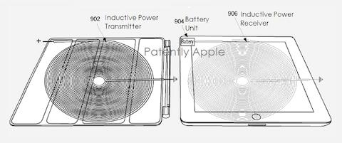 patente carga inalambrica 1