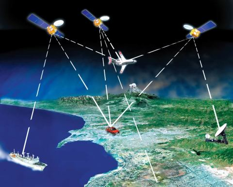gps-satellite-tracking-system