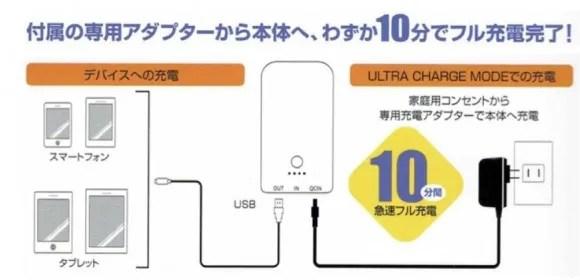 モバイルバッテリー急速充電
