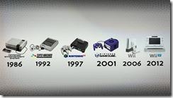 Nintendo-Home-Console-Timeline[1]