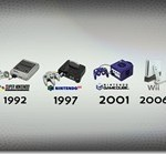 Nintendo-Home-Console-Timeline[1]
