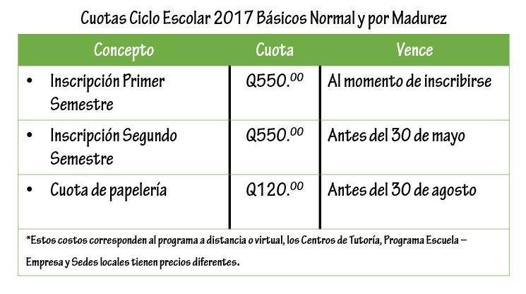 PreciosBasicos
